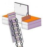 Zoldertrap Roto Exclusief Aluminium Dubbel luik Perfect isolerend