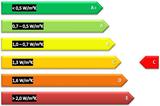 Zoldertrap Roto Exclusief verticaal Aluminium energie label  C